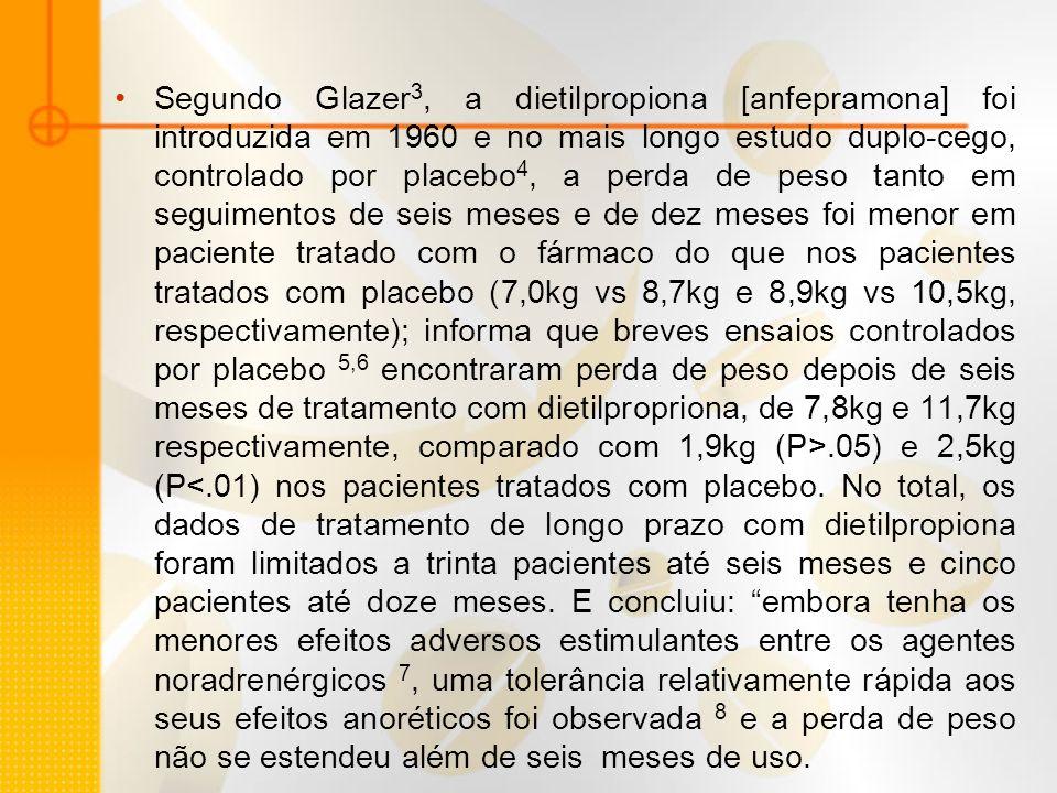 Segundo Glazer3, a dietilpropiona [anfepramona] foi introduzida em 1960 e no mais longo estudo duplo-cego, controlado por placebo4, a perda de peso tanto em seguimentos de seis meses e de dez meses foi menor em paciente tratado com o fármaco do que nos pacientes tratados com placebo (7,0kg vs 8,7kg e 8,9kg vs 10,5kg, respectivamente); informa que breves ensaios controlados por placebo 5,6 encontraram perda de peso depois de seis meses de tratamento com dietilpropriona, de 7,8kg e 11,7kg respectivamente, comparado com 1,9kg (P>.05) e 2,5kg (P<.01) nos pacientes tratados com placebo.
